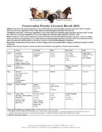 Livestock CPL